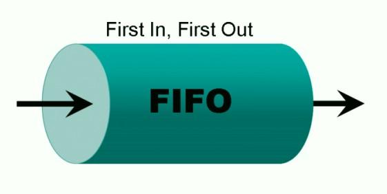 Принцип FIFO