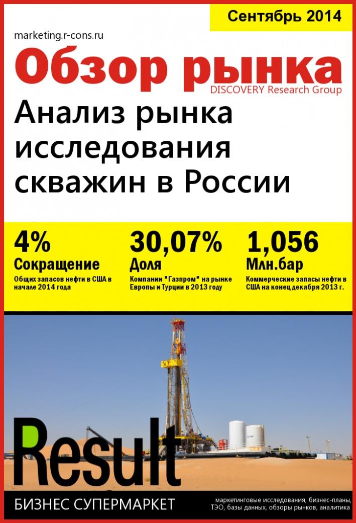 Анализ рынка исследования скважин в России style=