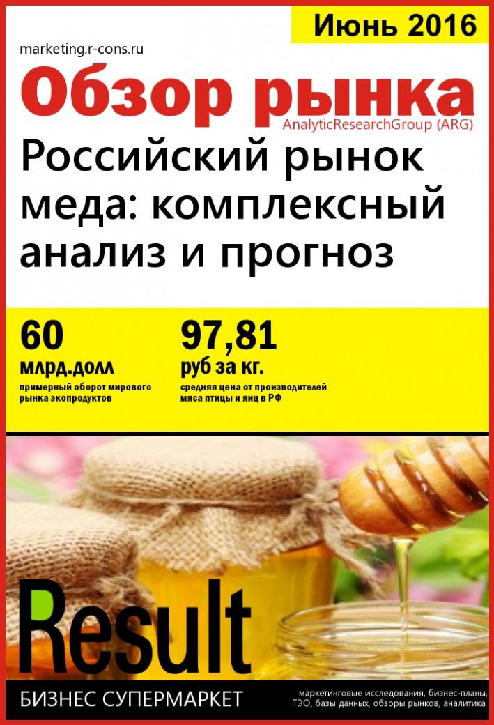 Российский рынок меда: комлексный анализ и прогноз