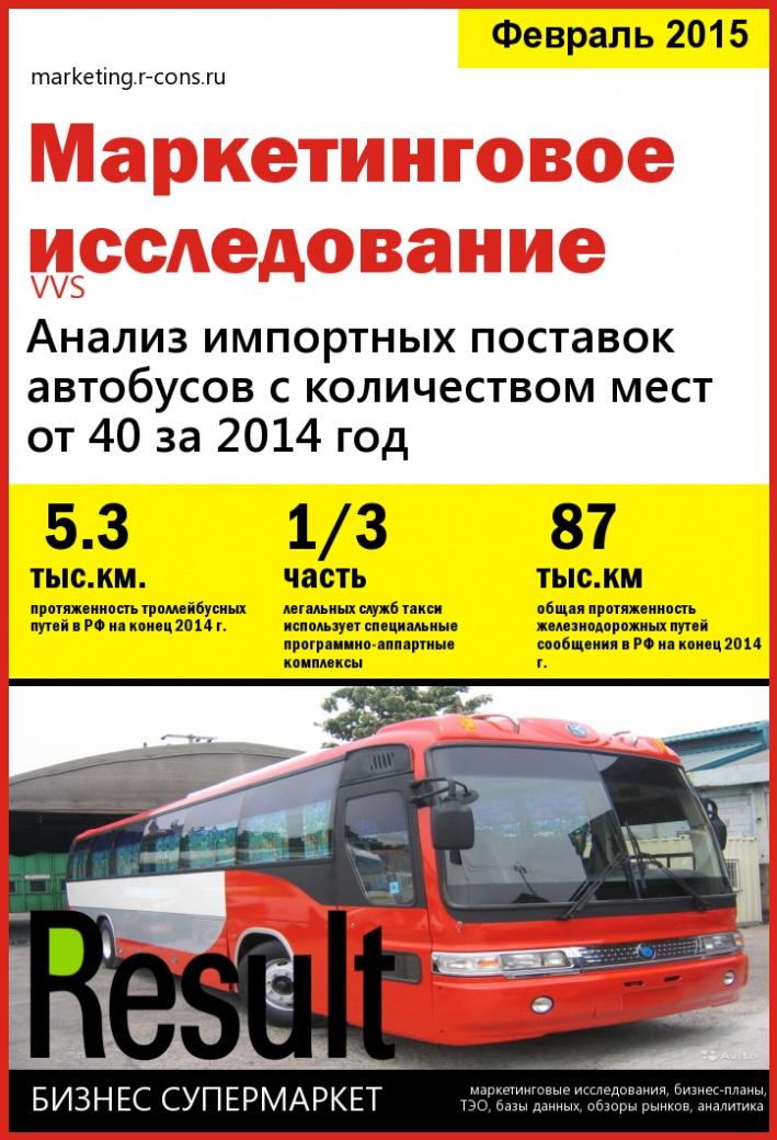 Анализ импортных поставок автобусов с количеством мест от 40 за 2014 год style=