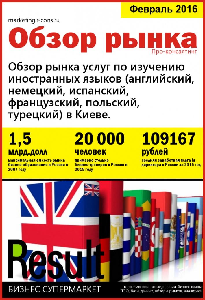 Обзор рынка услуг по изучению иностранных языков (английский, немецкий, испанский, французский, польский, турецкий) в Киеве.