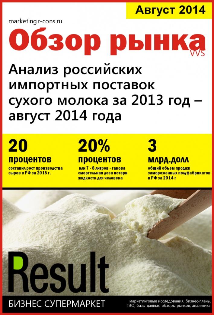 Анализ российских импортных поставок сухого молока за 2013 год – август 2014 года style=
