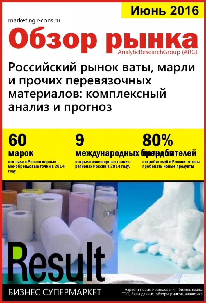 Российский рынок ваты, марли и прочих перевязочных материалов: комплексный анализ и прогноз