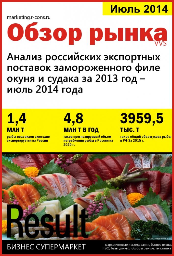 Анализ российских экспортных поставок замороженного филе окуня и судака за 2013 год – июль 2014 года