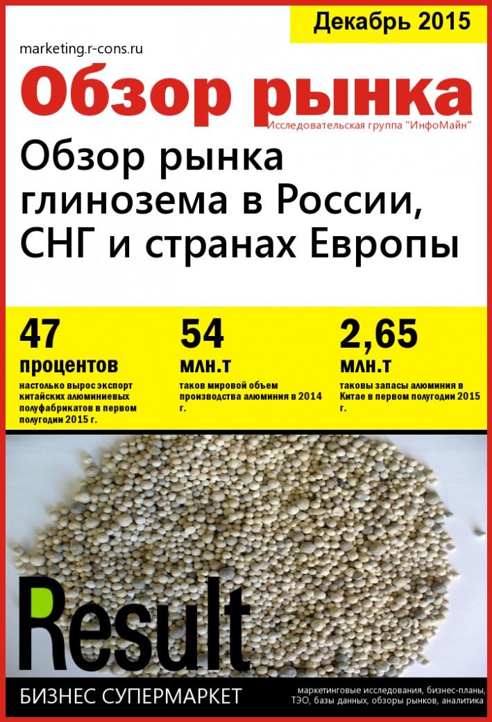 Обзор рынка глинозема в России, СНГ и странах Европы style=
