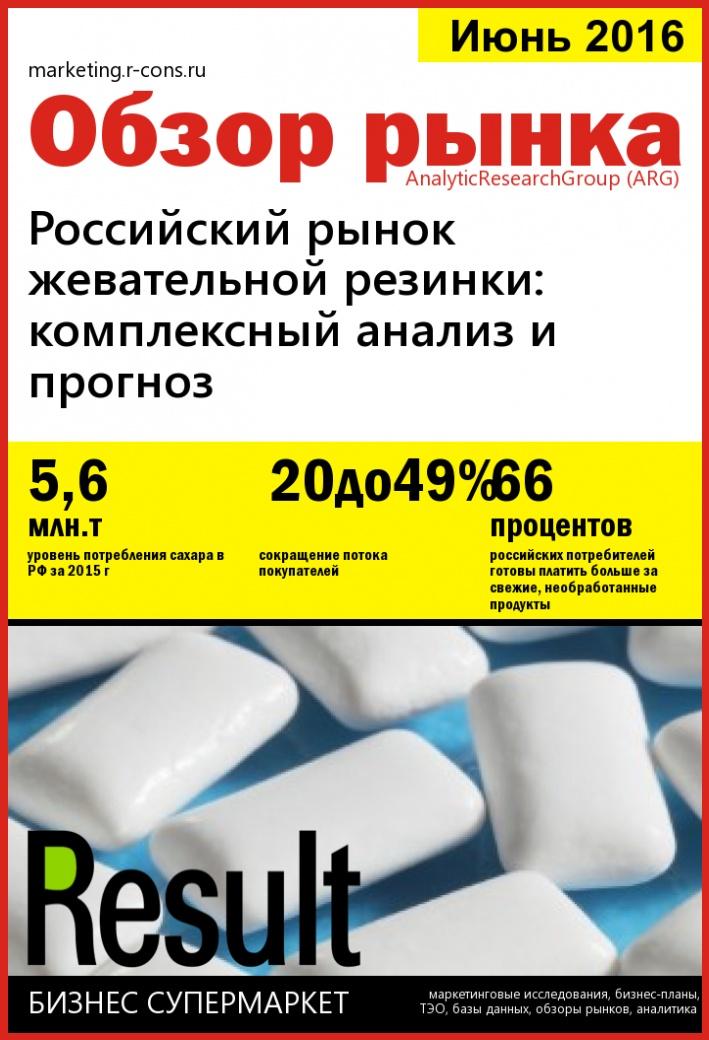 Российский рынок жевательной резинки. Комплексный анализ и прогноз style=