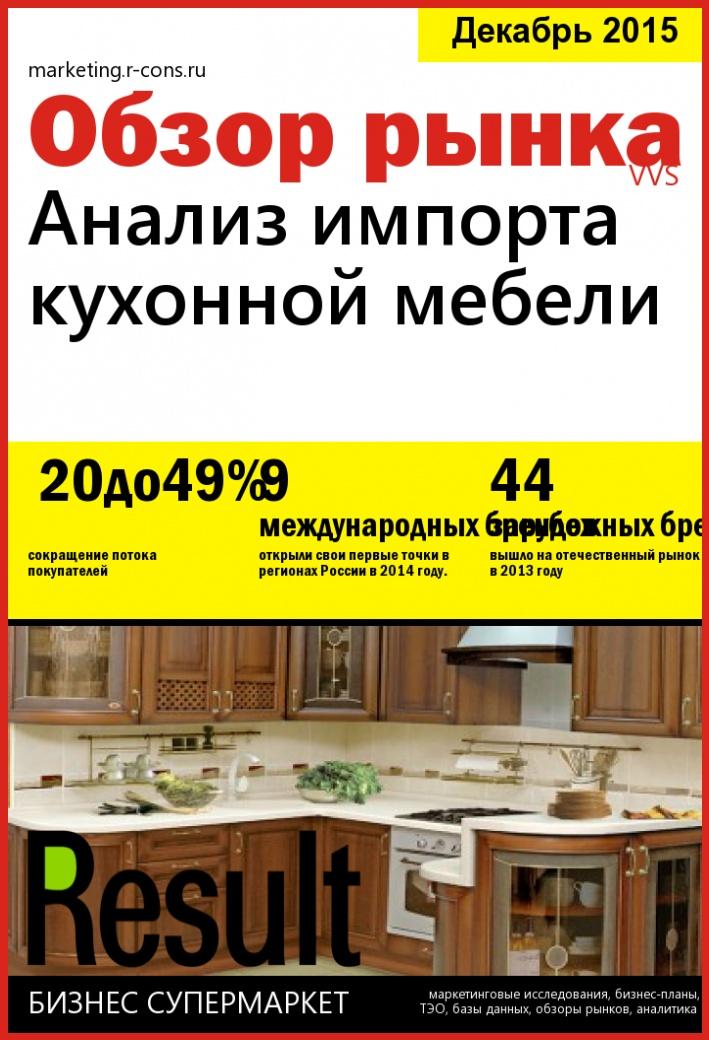 Анализ импорта кухонной мебели