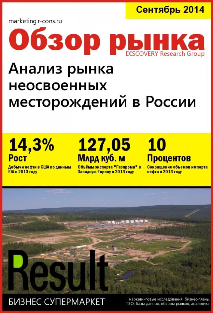 Анализ рынка неосвоенных месторождений в России style=