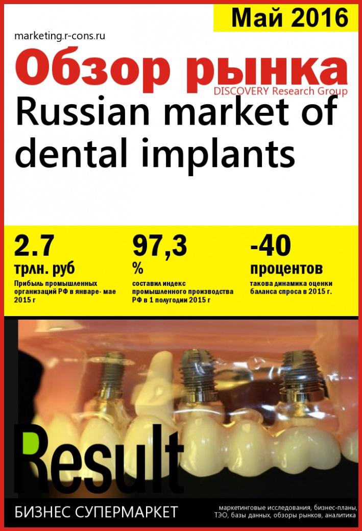 Рынок стоматологических имплантатов во все мире