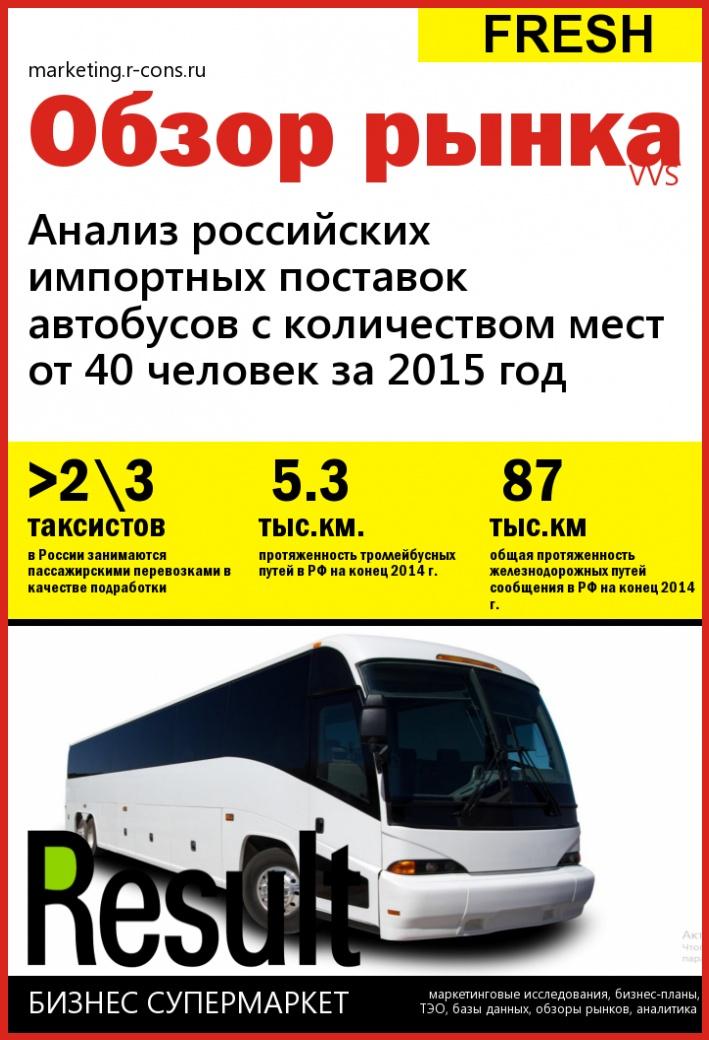 Анализ российских импортных поставок автобусов с количеством мест от 40 человек за 2015 год style=