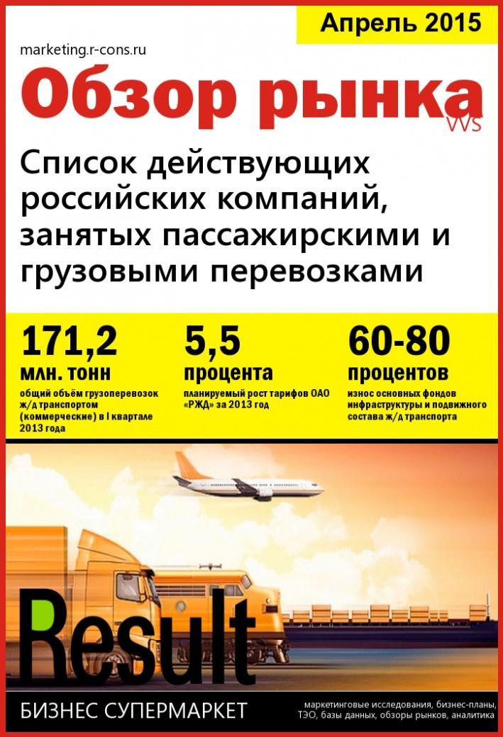 Список действующих российских компаний, занятых пассажирскими и грузовыми перевозками. style=