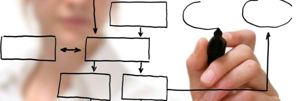 организация проектного управления